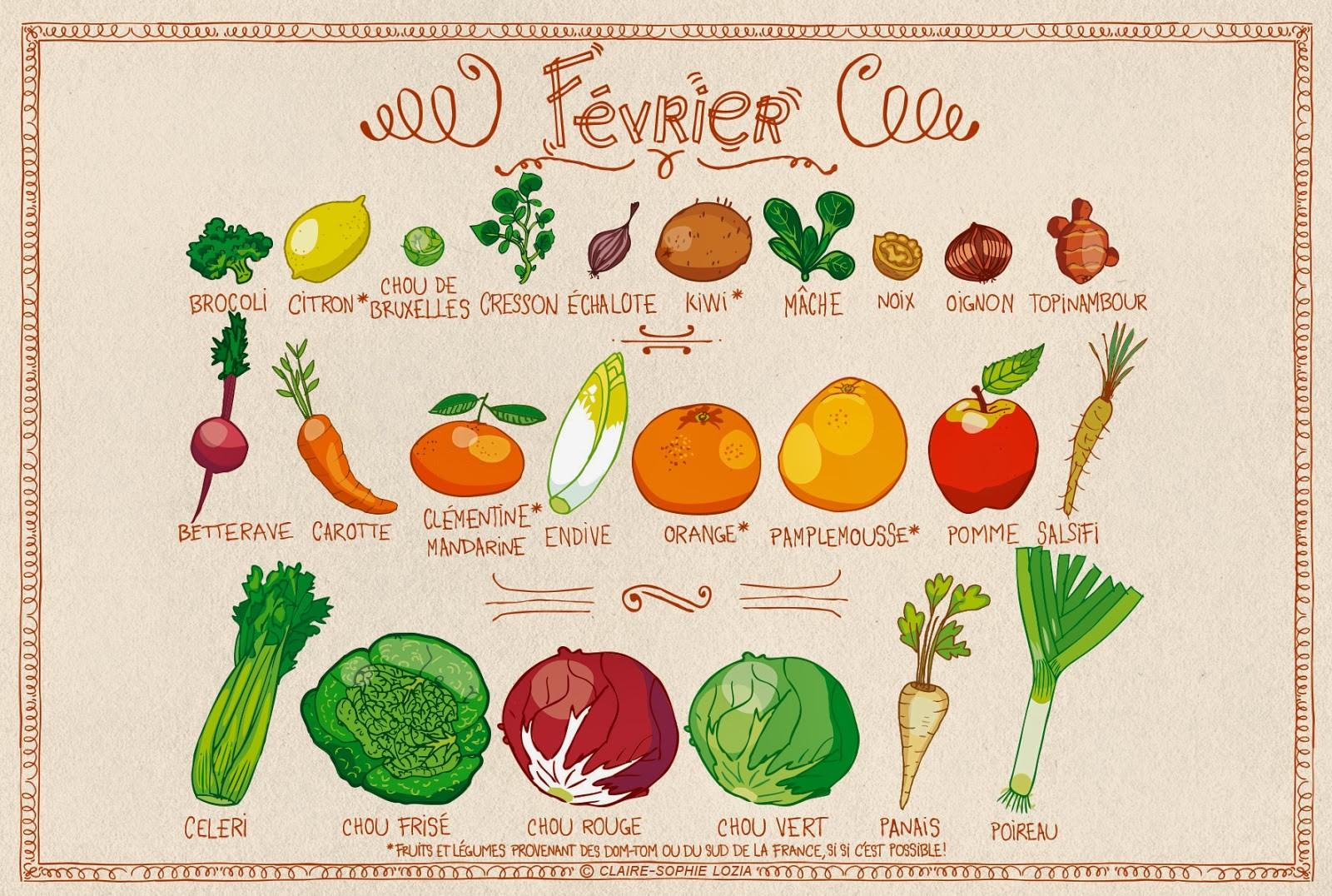 Fruits et légumes de février pour consommer de saison