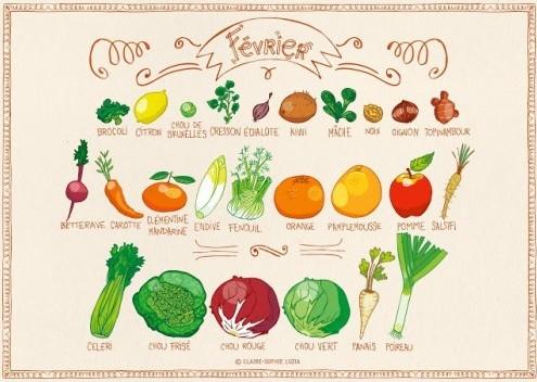 Cuisinez les fruits et légumes de saison : février